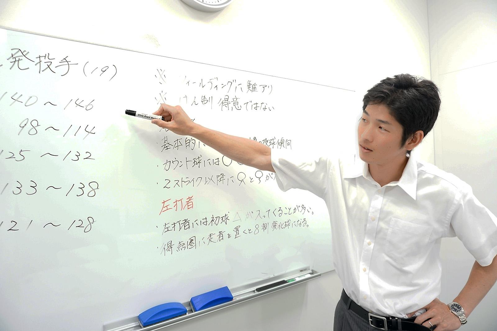 2.whiteboard