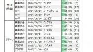 datastadium_20150615